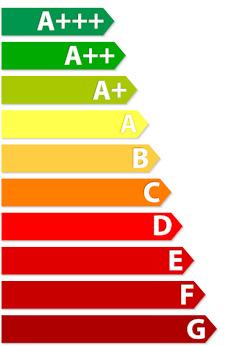 Klasy energetyczne sprzetów - od A+++ do G.